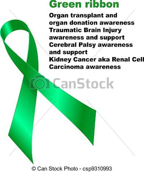 Outline for Organ Donation Speech Essay - 996 Words